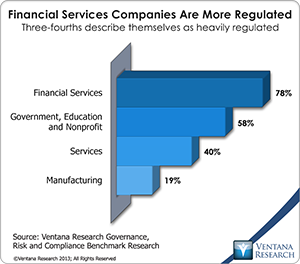vr_grc_10_financial_services_companies_are_more_regulated