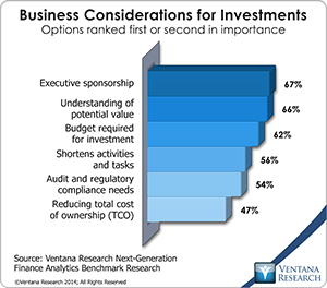 vr_NG_Finance_Analytics_15_business_considerations_for_investments
