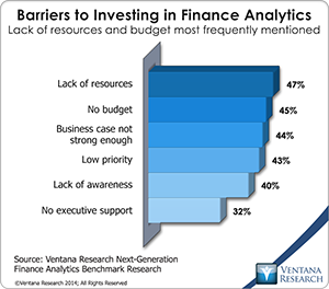 vr_NG_Finance_Analytics_16_barriers_to_investing_in_finance_analytics