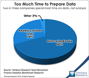 vr_NG_Finance_Analytics_09_too_much_time_to_prepare_data