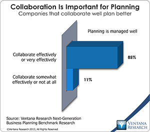 Collaboration is Important to Planning